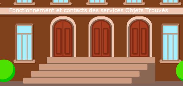 Les objets trouvés en mairie : contact et fonctionnement